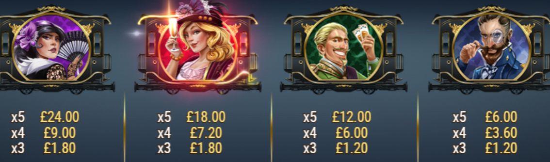 wild rails slot pay table