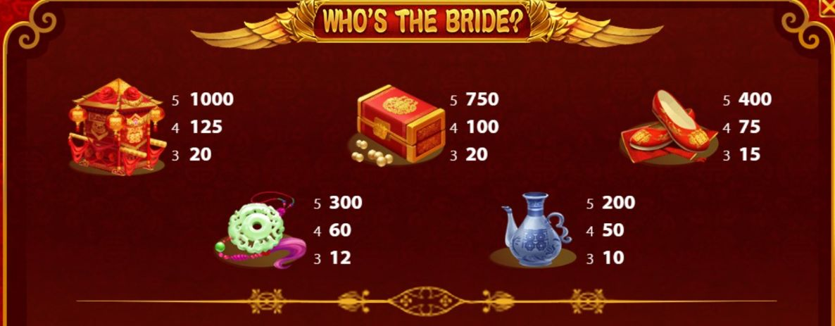 whos the bride slot pay table