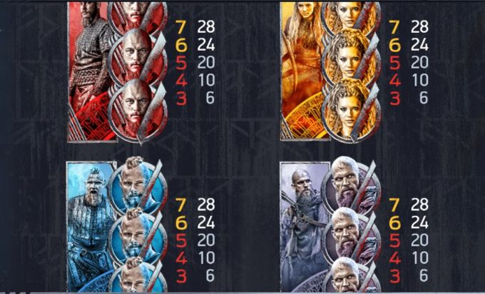 Vikings Slot Machine pay table