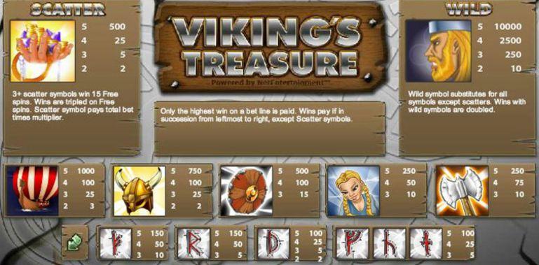 Viking's Treasure Slot Machine