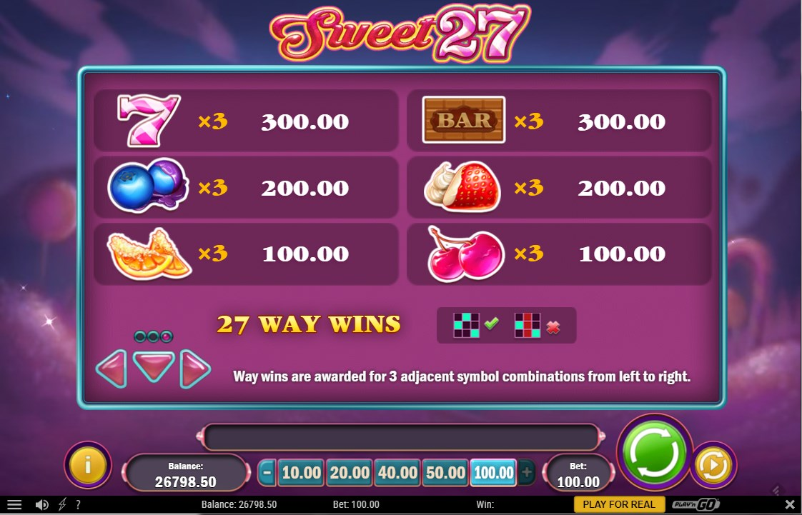 Sweet 27 Slots Paytable