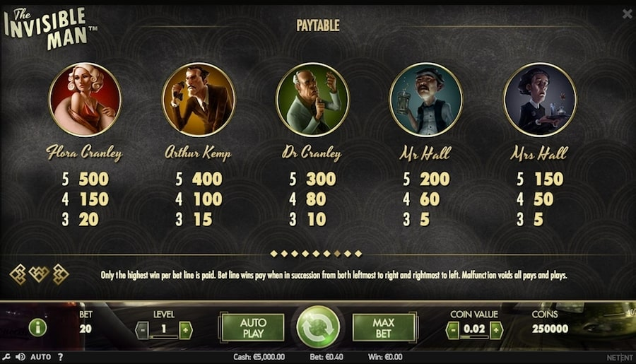 The Invisible Man slot paytable