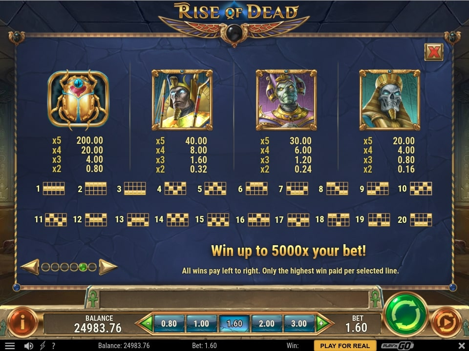 rise of dead slots paytables