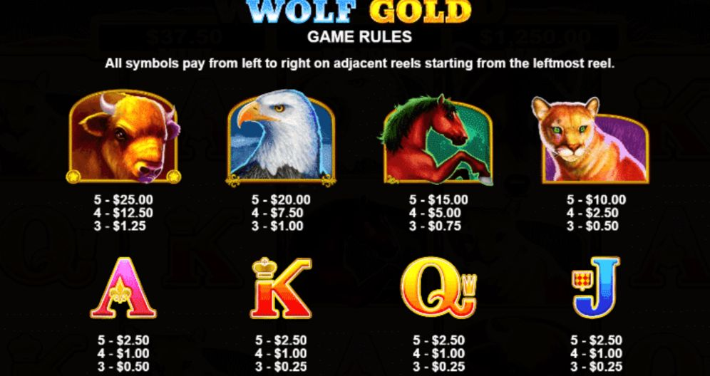 wolf gold slot payout table