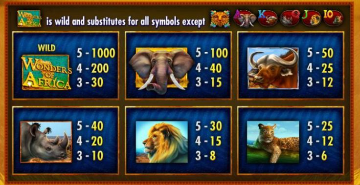 Wonders of Africa Slot Machine pay table