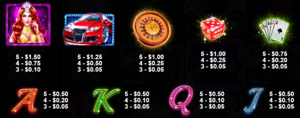 Vegas nights slot pay table