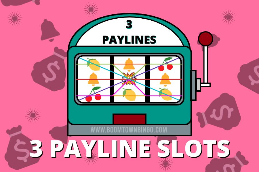 3 Payline Slots